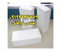 بلوک فرمستون - ثرمستون - بلوک بتنی گازی